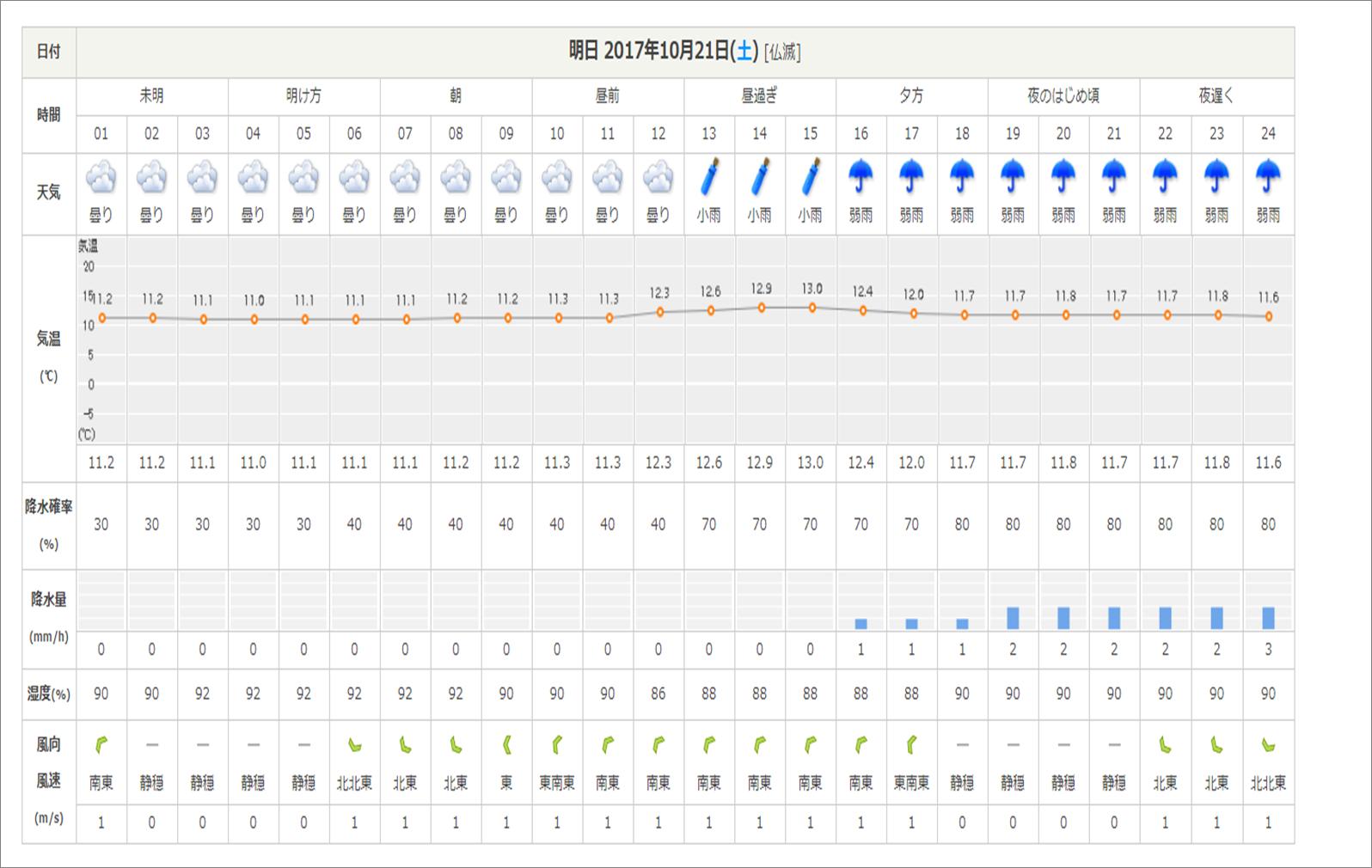 週末の天気と気温(10月3週目)-台風情報追記-_b0174425_09174388.png