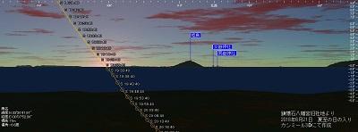 鎮懐石八幡宮3 夏至の日没が見える宮_c0222861_1950692.jpg