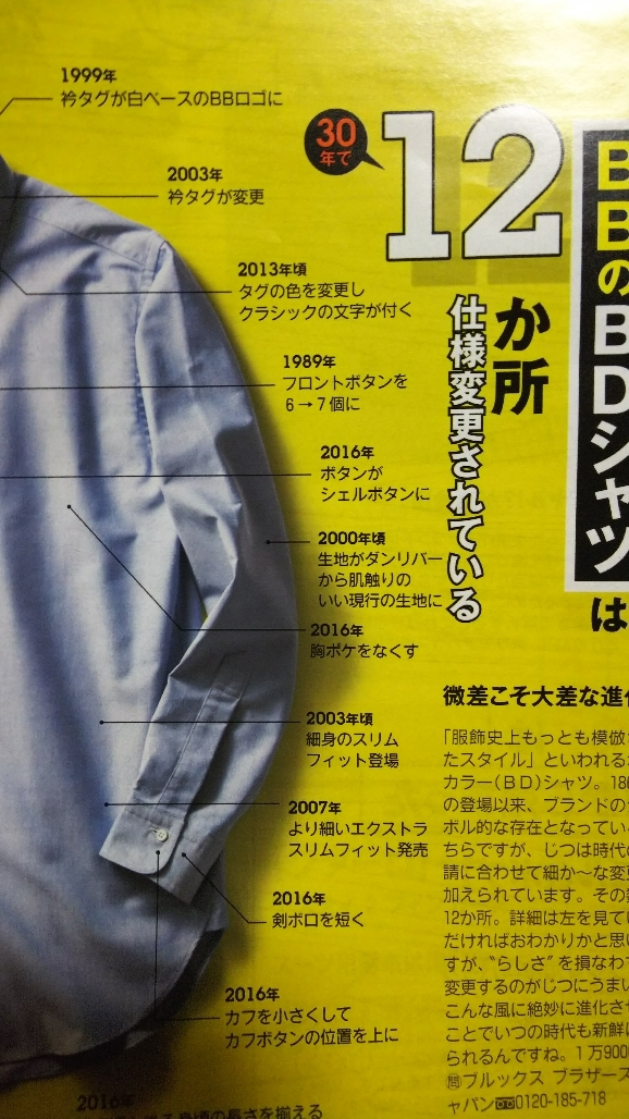 BBのBDシャツ_a0182722_15062027.jpg