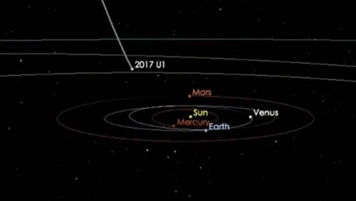 観測された謎の物体、太陽系外から飛来した初の天体か=NASA _b0064113_1311566.jpg
