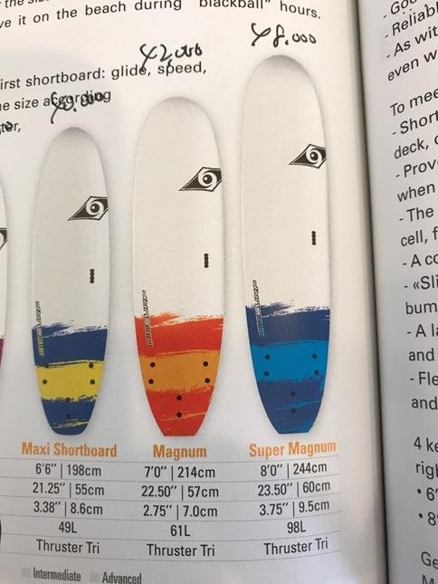 40歳を超えて、サーフィンを始める人に知ってほしいこと。_f0009169_22585062.jpg