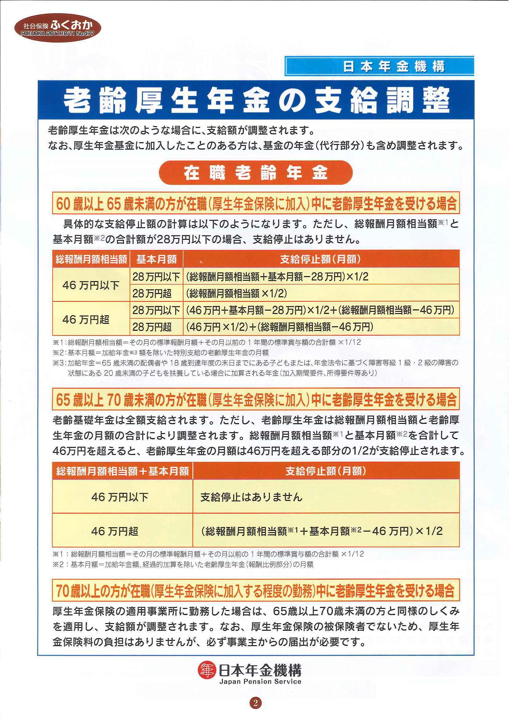 社会保険 ふくおか 2017年10・11月号_f0120774_12320642.jpg