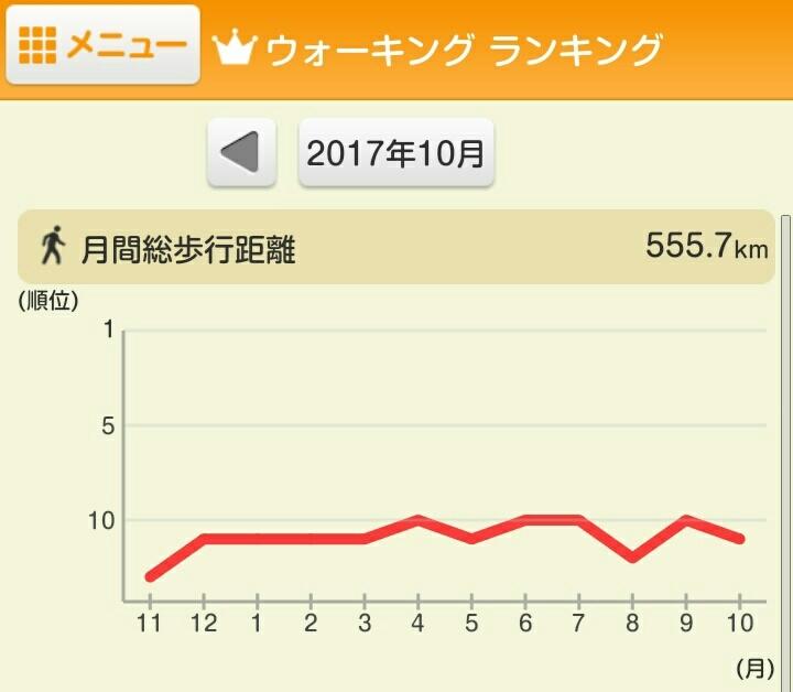 10月の結果_e0294183_20390925.jpg