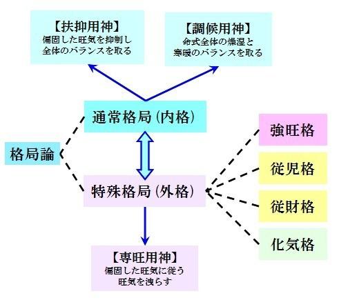 b0389986_00171381.jpg