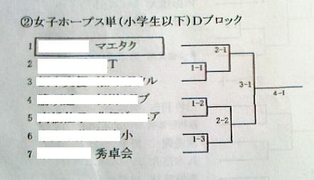 f0131183_15183838.jpg
