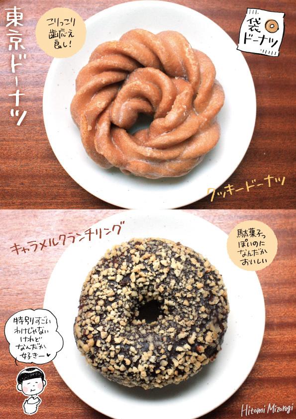 【袋ドーナツ】東京ドーナツのドーナツ2種【駄菓子的なおいしさ】_d0272182_23064277.jpg