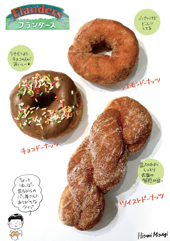 【京王多摩川】フランダースのドーナツ3種【街のパン屋さん】_d0272182_21432704.jpg