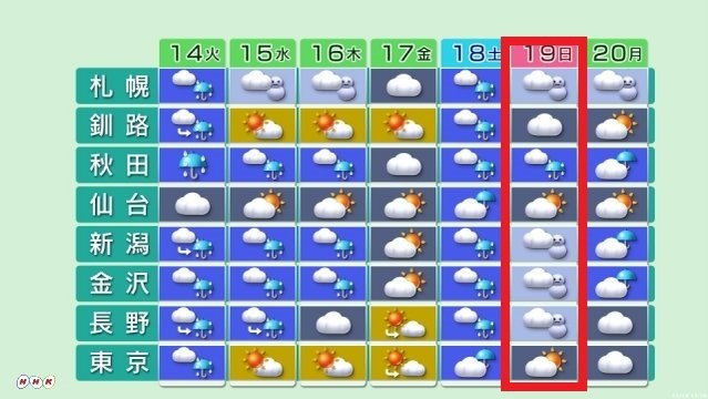 異常天候早期警戒情報(2017年11月13日発表)- 低温と大雪に関する異常天候早期警戒情報_e0037849_15002171.jpg