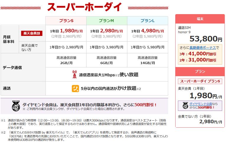 楽天モバイルで秋のスーパー感謝祭iPhone SE一括0円, honor9 12,800円 - 白ロム転売法