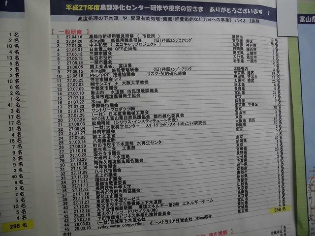 超先駆的な黒部市(富山県)の下水道バイオマスエネルギー利活用施設_f0141310_08385188.jpg