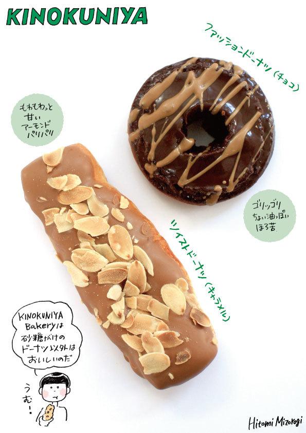 【中野駅改札内】KINOKUNIYA Bakeryのドーナツ2種【塩をかけるとおいしい!?】_d0272182_22101813.jpg