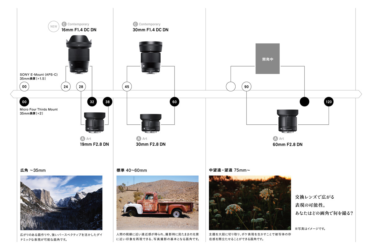 SIGMA 16mm F1.4 DC DN C017を「シグマで撮る黒川アートサンポ2017」で試写してきた。_b0213320_00544535.jpg