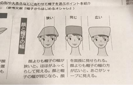 帽子の記事_f0249610_23371382.jpg