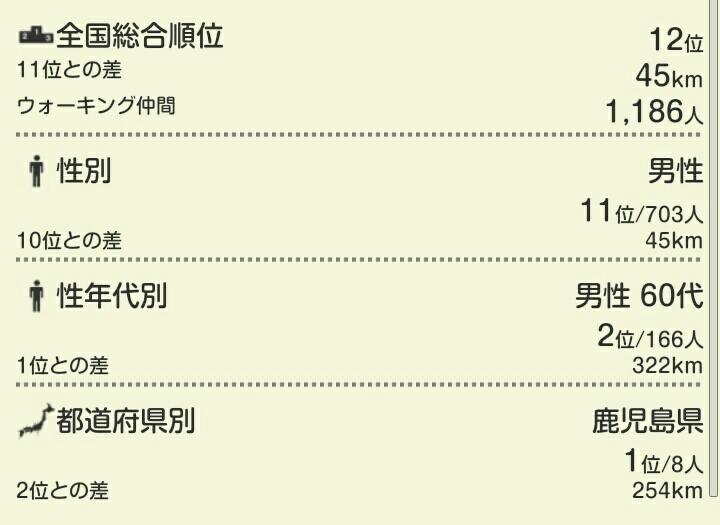 11月の結果_e0294183_21041043.jpg