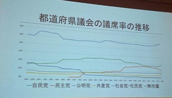 日本の政治と野党_f0081443_15443099.jpg