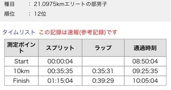 湘南国際マラソンのレポの前に〜_f0310282_12152878.jpeg
