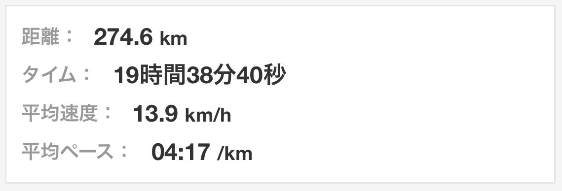 11月まとめと湘南国際マラソン(ハーフ)レポ①_f0310282_16044561.jpeg