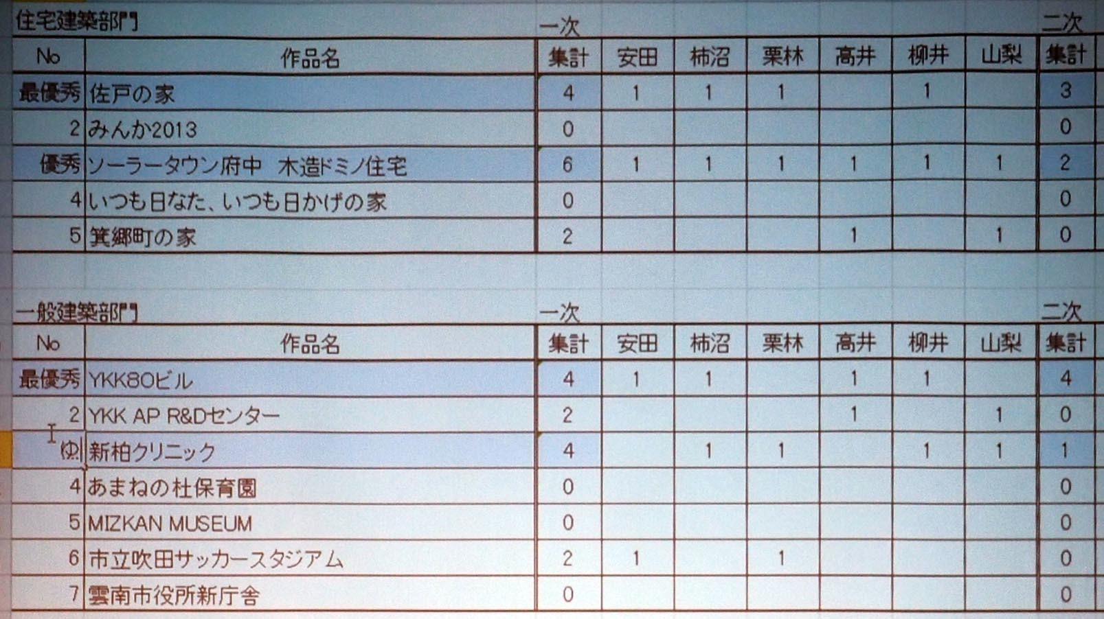 JIA環境建築賞_b0015157_16262447.jpg