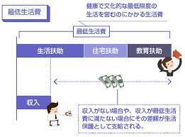 【裁判】貯蓄を理由にした生活保護の減額認めず。北海道が札幌市の処分覆す_b0163004_05551380.jpg