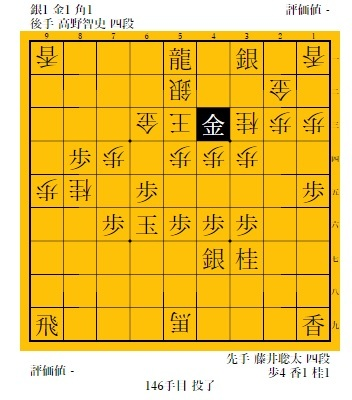 藤井四段、順位戦C2組で7連勝、トップリーグ選手移籍規定変更か_d0183174_09264208.jpg