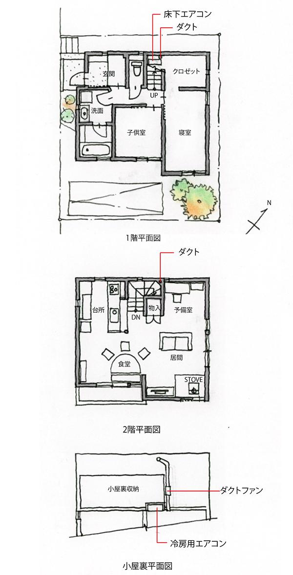 杉並の家の床下エアコン(3)_b0038919_12294891.jpg