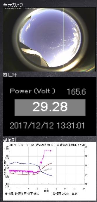 リモート天文台 順調に発電_c0061727_14344556.jpg