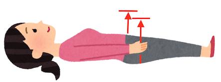 体のねじれをセルフで整えて、顎関節を快調に 〜ある日の施術より〜_e0073240_16172422.jpg