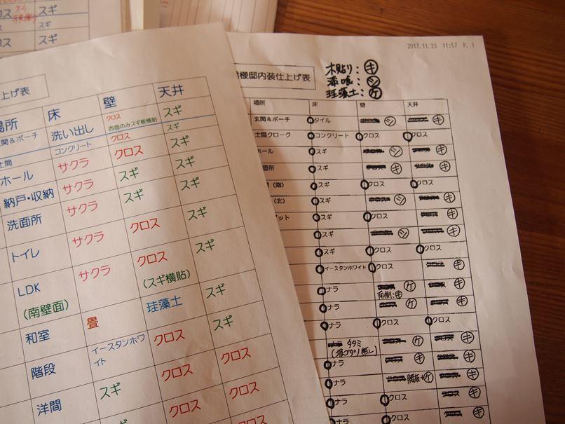 原町田の家☆赤い屋根見えた~~_c0152341_09105854.jpg
