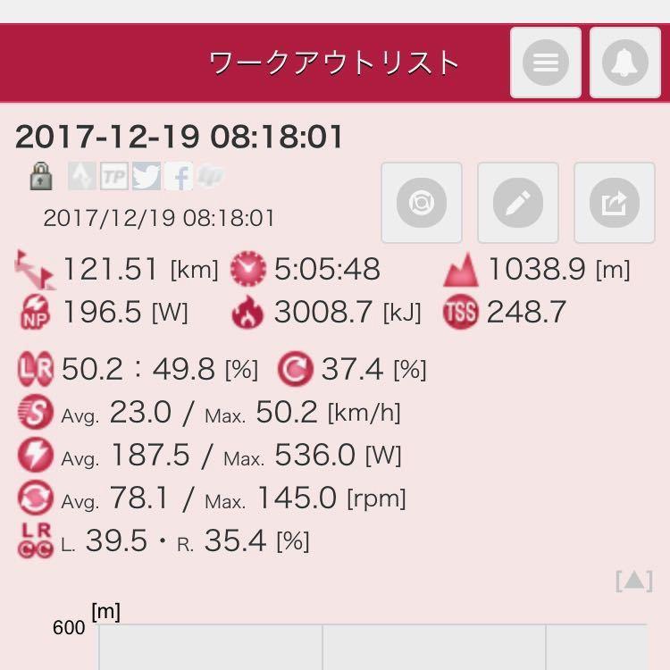 2017.12.19「たまごカフェ」_c0197974_23344170.jpg