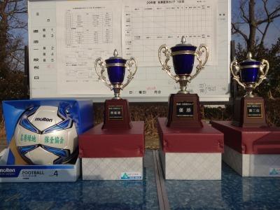 第4回 名港富浜カップ(サッカー大会)開催の様子_d0338682_11580409.jpg