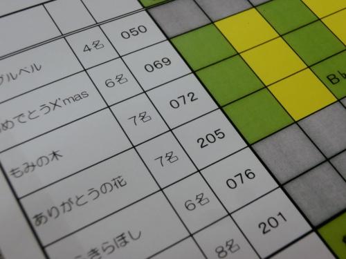 トーンチャイム演奏会の報告_c0350752_17175364.jpg