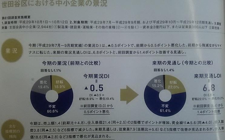 今年の区内経済について 気になる新聞記事について_c0092197_02021705.jpg