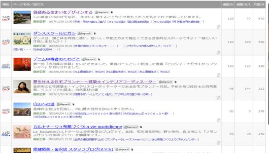 ブログランキング_f0028675_14361106.png
