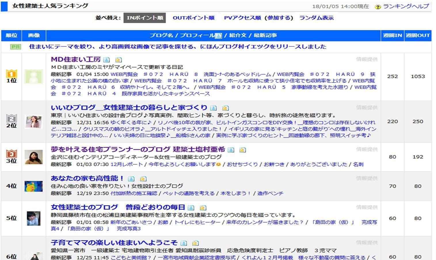 ブログランキング_f0028675_14361266.jpg
