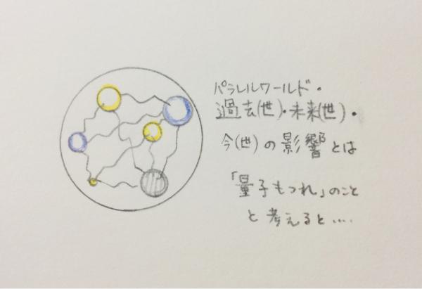 クォンタム②_f0362457_22493493.jpg