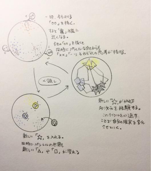 クォンタム③_f0362457_20521635.jpg