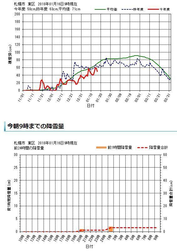 今日もまだ暖かいサイクル_c0025115_21005235.jpg