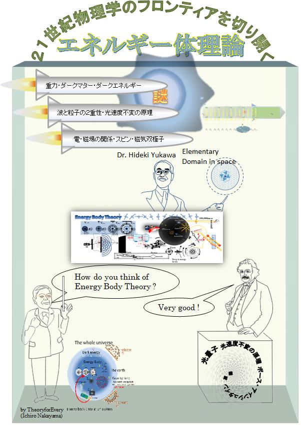 ブログの紹介 と エネルギー体理論(仮説)の発見と意義_d0334367_22173063.png