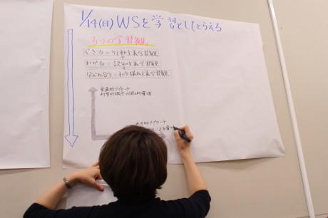 【青学WSD】27期 対面講座2日目!_a0197628_17341965.jpg