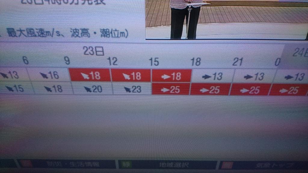 2018年1月23日(火)今朝の函館の天気と積雪、気温は。函館市に暴風雪警報発令。利用者の安全を考え本日臨時休所とさせていただきます。_b0106766_07225578.jpg