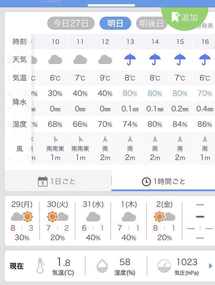 1/28(日) 和歌山南国ライド_e0363689_12413095.jpg