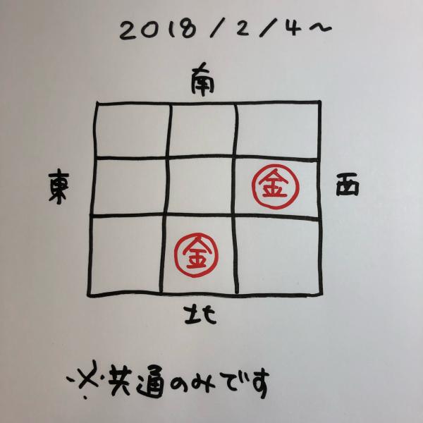 風水2018レメディ_a0159393_17173102.jpg
