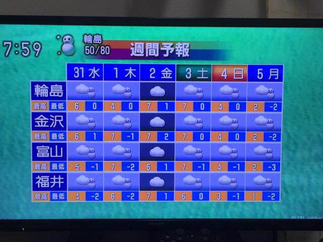 ダイ⭐️金沢プール_c0113733_00321191.jpg