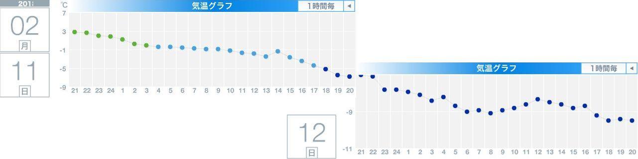 これこそ今季最高の寒さかな_c0025115_21454293.jpg