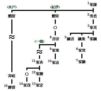 b0052821_7161652.jpg
