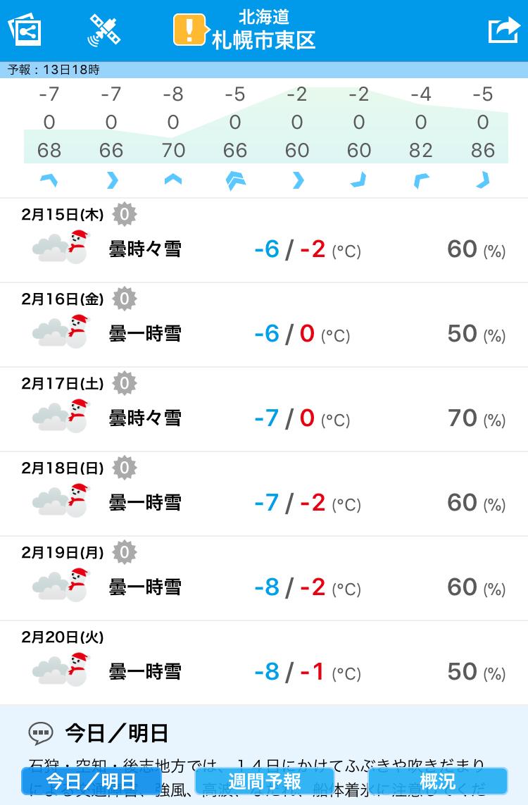 今年は寒い!最高気温マイナス8度_c0335145_21574220.jpeg