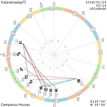 強気女子なバレンタインデー/占星術講座・ご質問などなど_f0008555_23221379.png