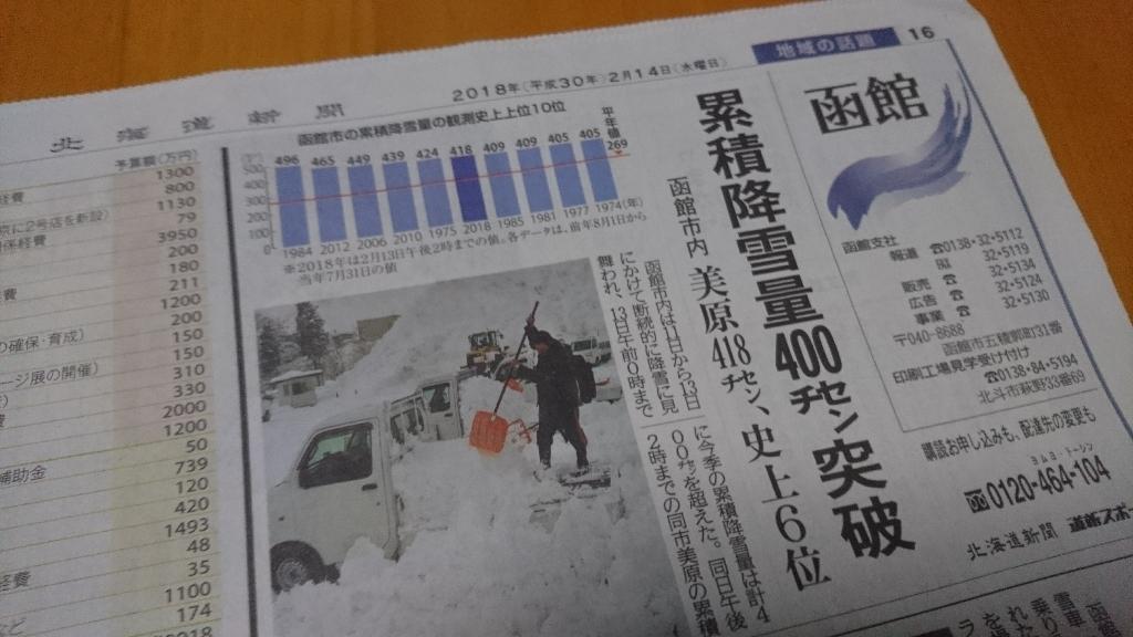 2018年2月15日(木)今朝の函館の天気と積雪、気温は。記録的な大雪が続く函館。_b0106766_05561059.jpg