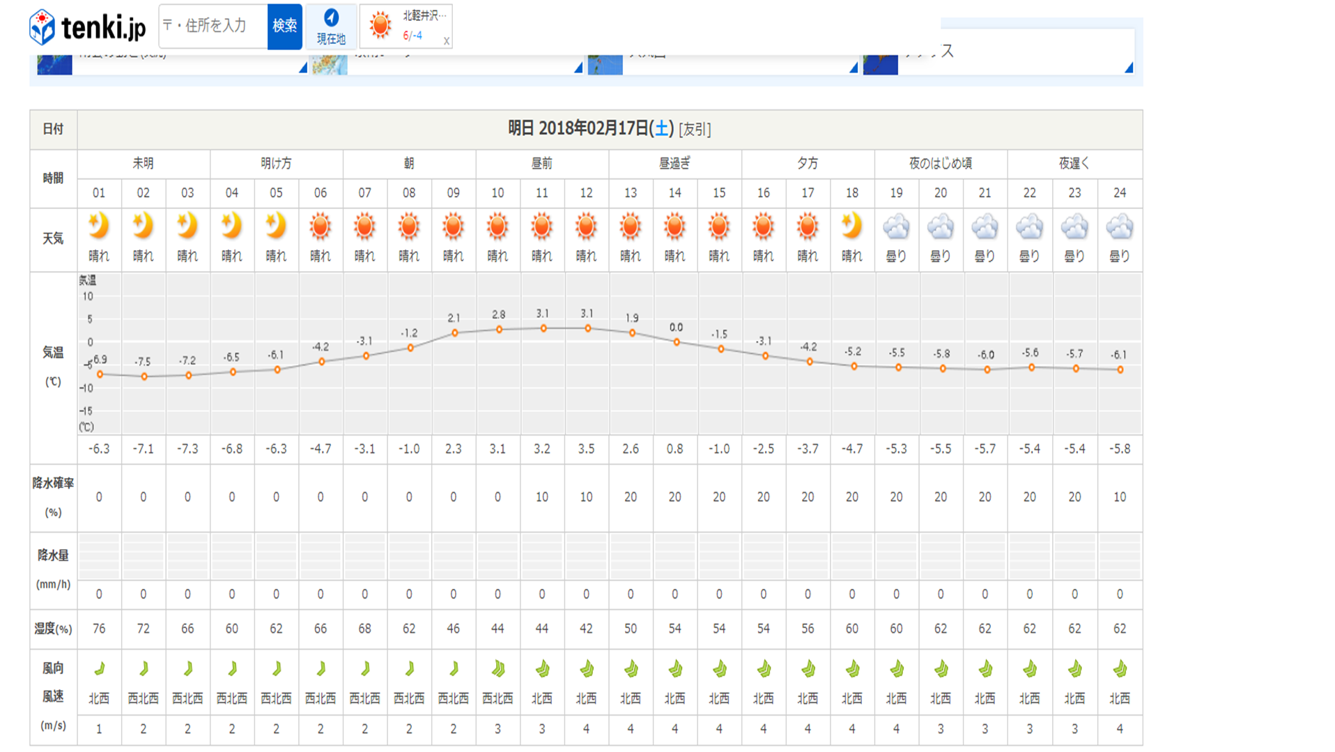 今週末の天気と気温(2月3週目)_b0174425_15065553.png