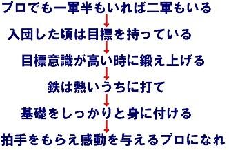 b0165362_08511255.jpg